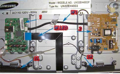 آشنایی با ساختار تلویزیون LED